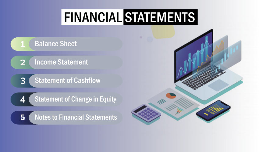 Types of Financial Statements with Explanation